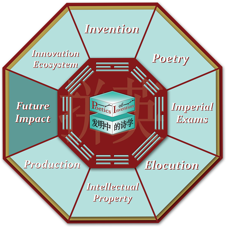 This is the octagon navigational graphic for the Future Impact room.