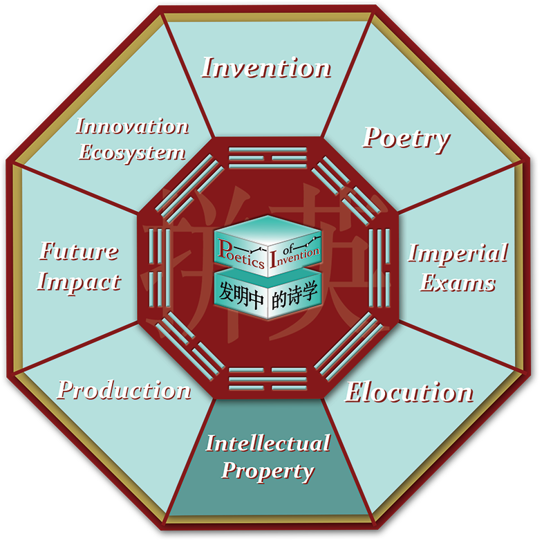 This is the octagon navigational graphic for the Intellectual Property room.