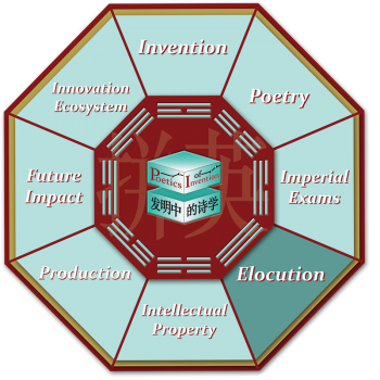 This is the octagon navigational graphic for the Elocution room.