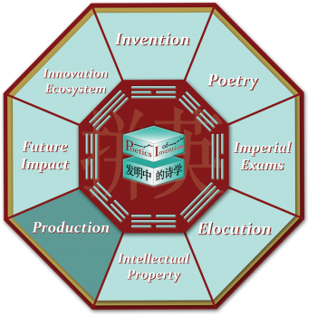 This is the octagon navigational graphic for the Production room.